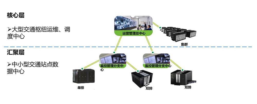 亚博体育ios系统下载基础设施
